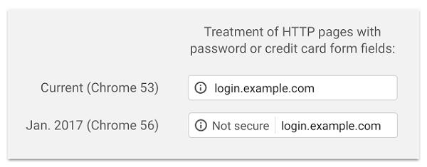 Een niet veilige verbinding wordt vanaf januari duidelijk getoond in de Chrome webbrowser